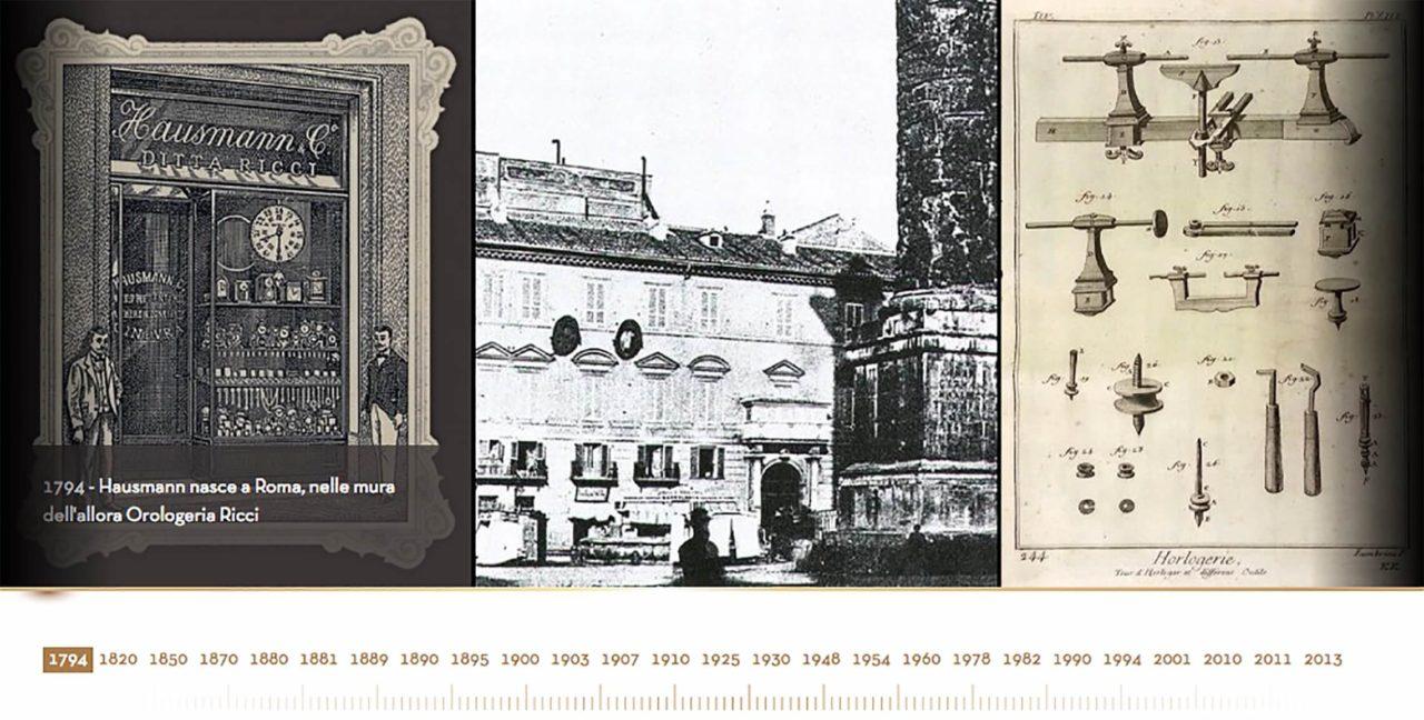hausmann-storia