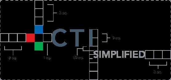 proportionate_measure_cti